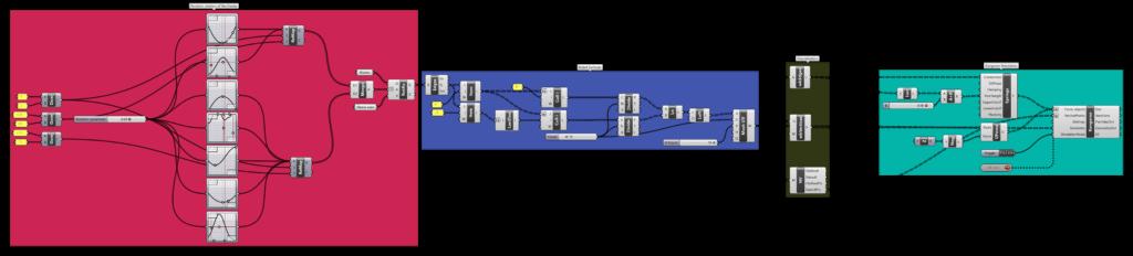 Membrane Simulation Script